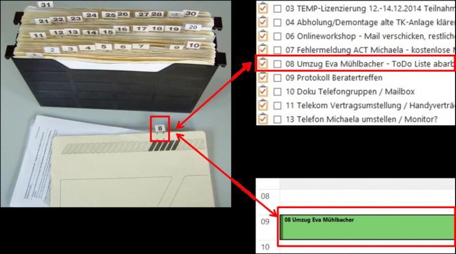 Auch Papierunterlagen lassen sich ganz einfach mit den Outlook-Aufgaben verknüpfen