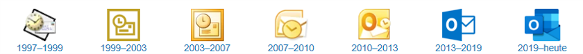 Die Entwicklung des Outlook-Logos ab 1997.