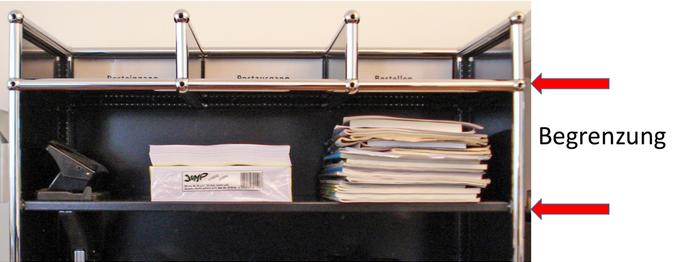 begrenzende systeme helfen im arbeitsalltag