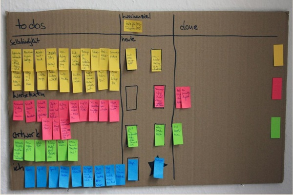 Beispiel einer Personal-Kanban Tafel