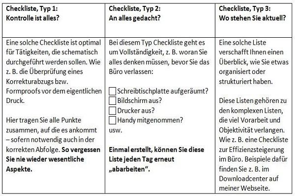 Möglichkeien für Checklisten