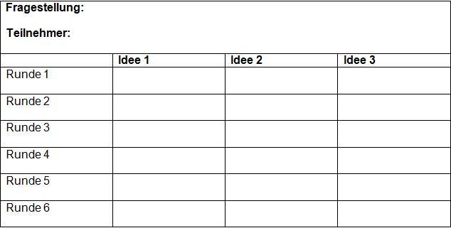 Vorlage für die 6-3-5-Methode