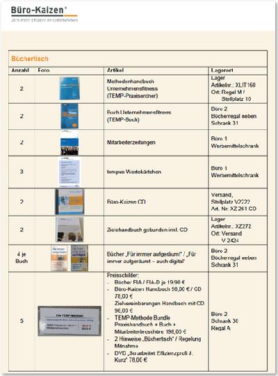 checkliste für büchertisch bei vortrag