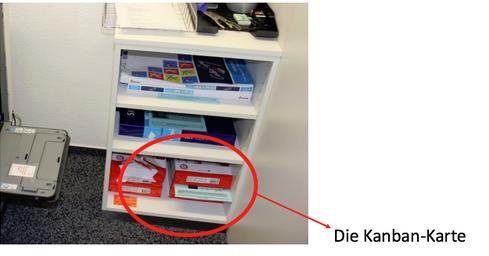 desk-sharing-nachteile-kanban-karten
