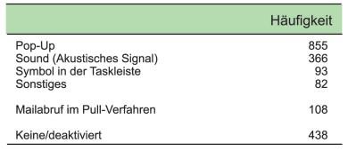 e-mail-flut-akad-hochschule-2