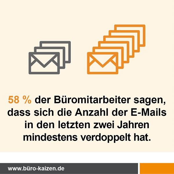 e-mails beeinflussen den arbeitsalltag