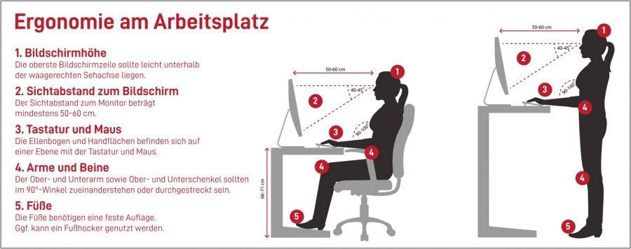 Ein ergonomischer Arbeitsplatz soll die berufliche Tätigkeit optimal unterstützen und die arbeitsbedingten Belastungen möglichst minimieren.
