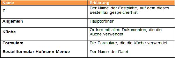 Erklärung und Beispiel für Dateipfade