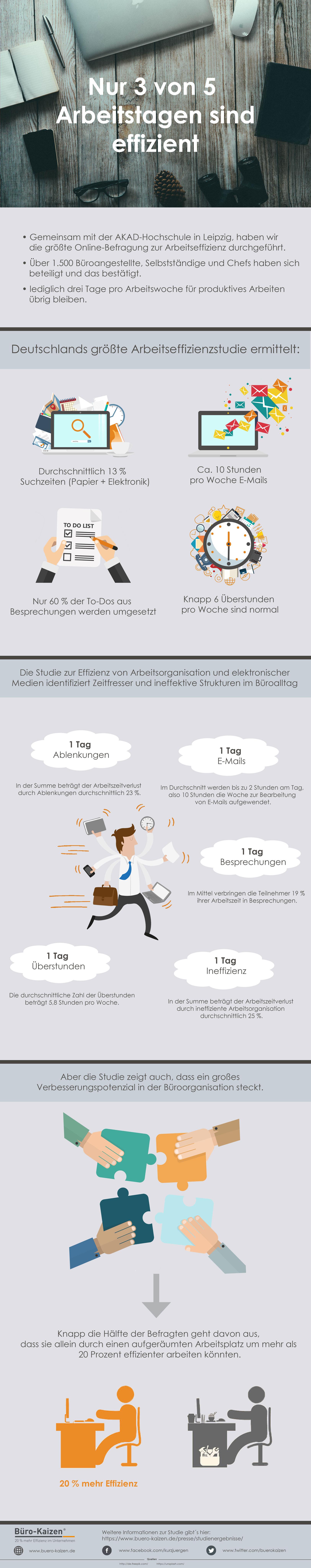 infografik-adad-studie-webformat