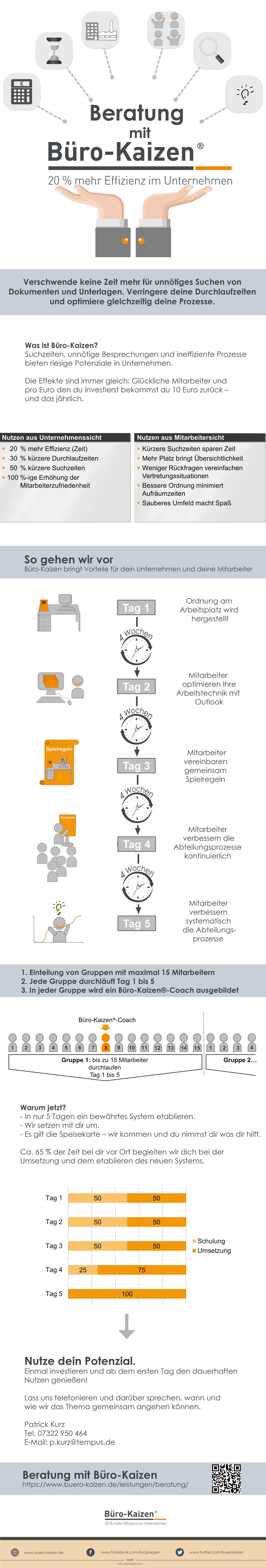 infografik-buero-kaizen-beratung