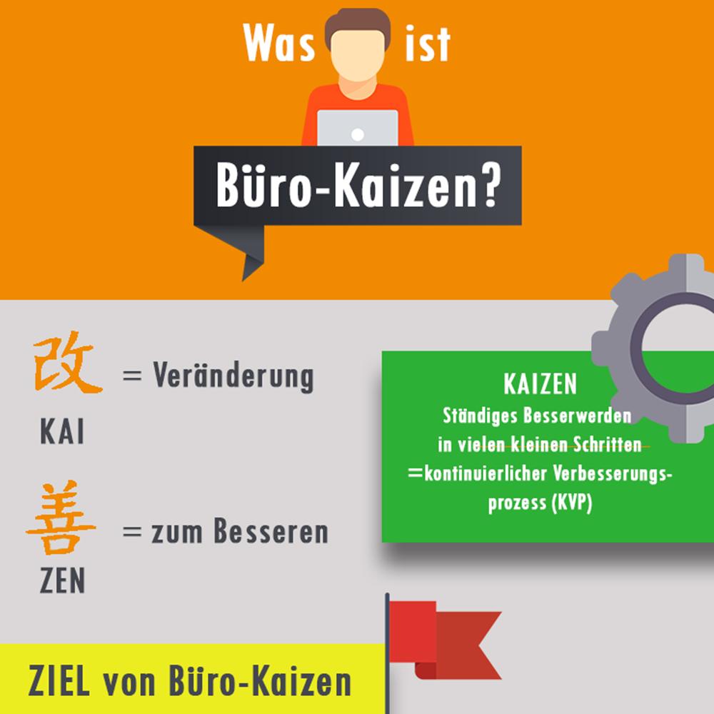 infografik-buero-kaizen-vorschau