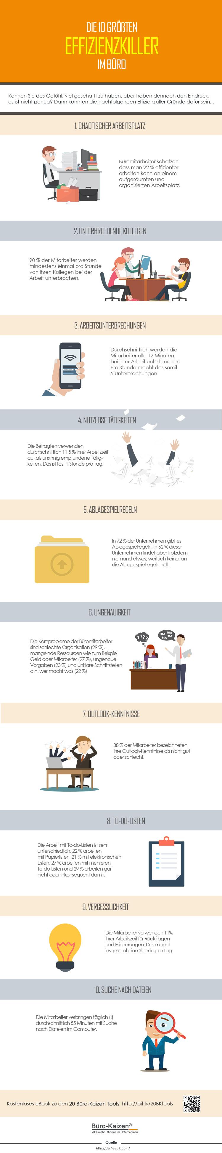 infografik-effizienzkiller