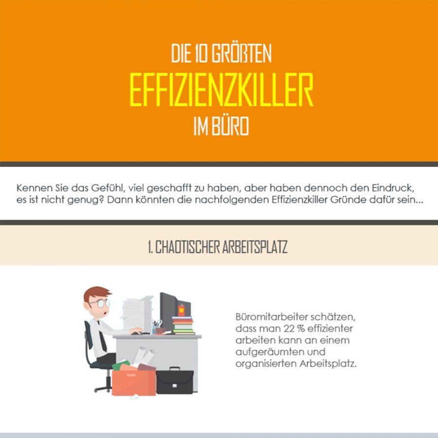 infografik-effizienzkiller-reputation