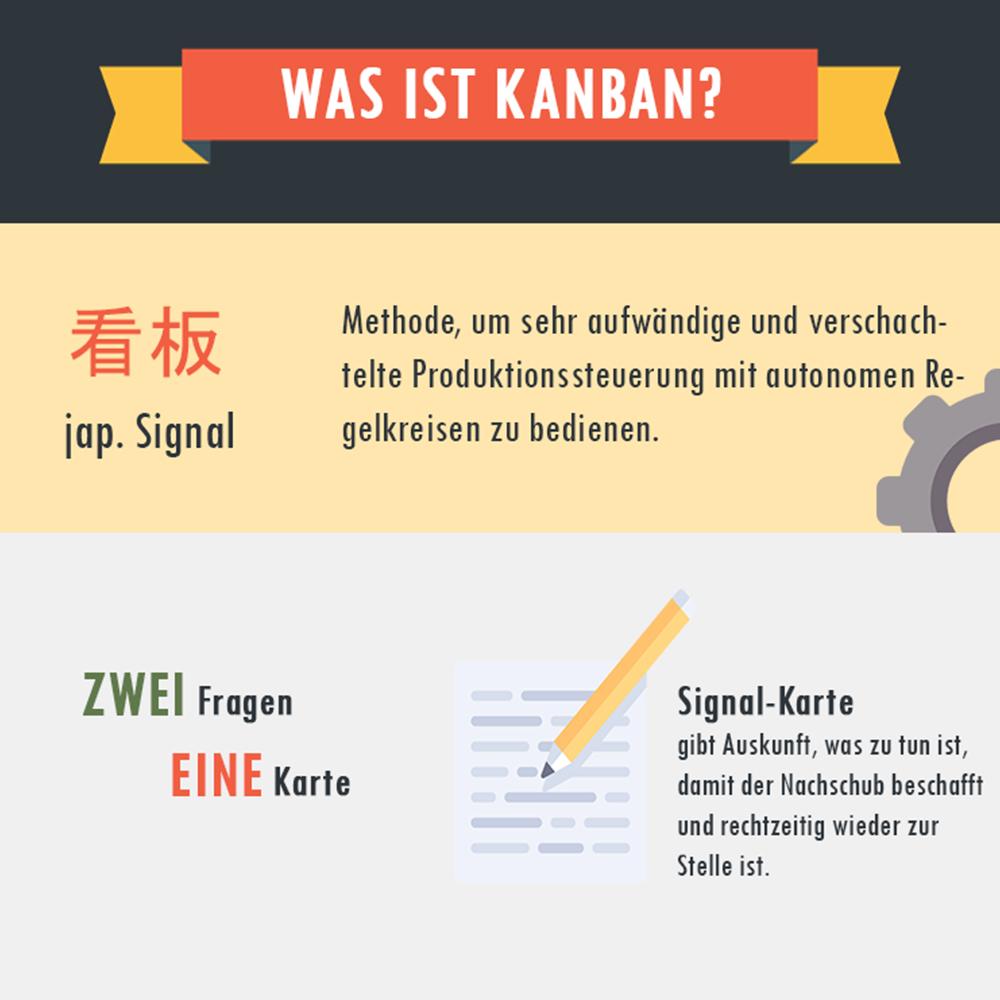 infografik-kanban-vorschau