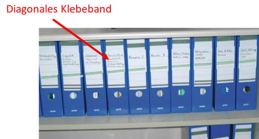kaizen-definition-diagonales-klebeband-ordner