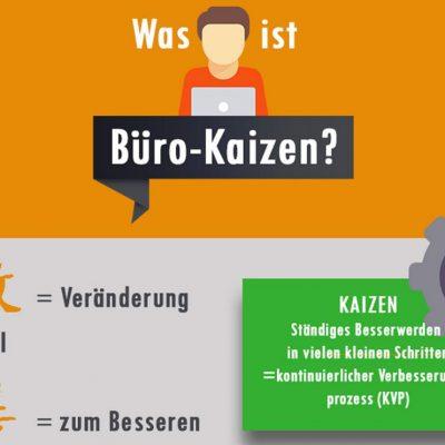 kaizen-prinzip-infografik-buero-kaizen