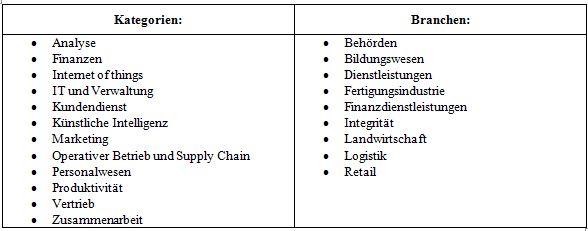 kategorien-und-branchen-tabelle