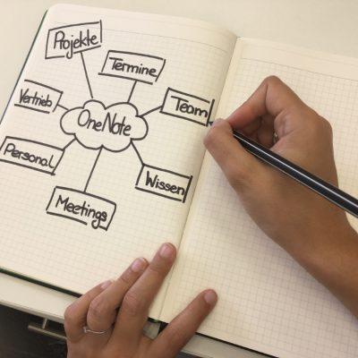 Entwickeln Sie zuerst die Struktur der OneNote-Notizbücher, genau wie meine Kollegin auf dem Bild