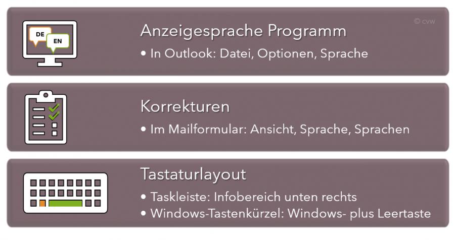 outlook-sprache-aendern-verschiedene-moeglichkeiten