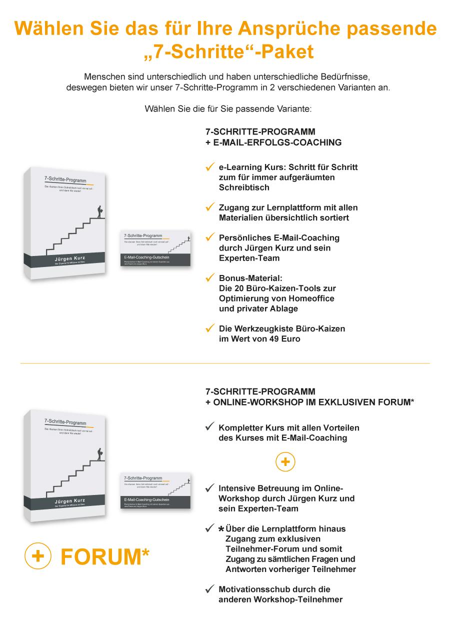 ueberblick-varianten-7-schritte-programm