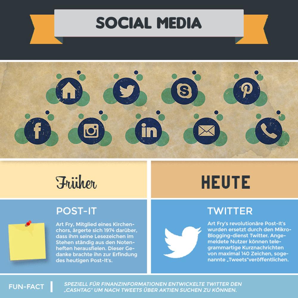 vorschaubild-social-media-infografik