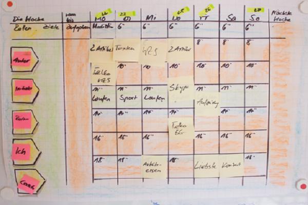 Wochenplan-Vorlage auf verschiedene Art darstellen