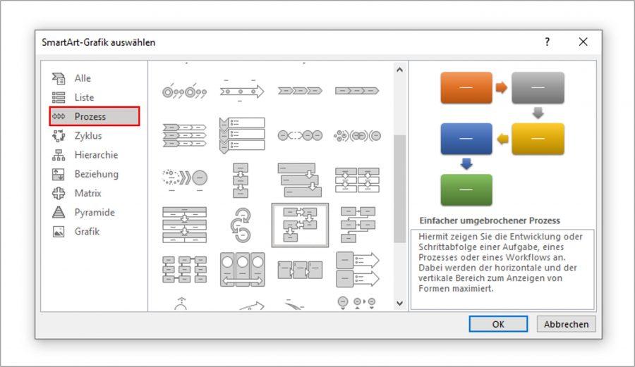 """Bei Word SmartArt gibt es den Bereich """"Prozesse"""". Diese Vorlagen können Ihnen bei der Visualisierung helfen."""